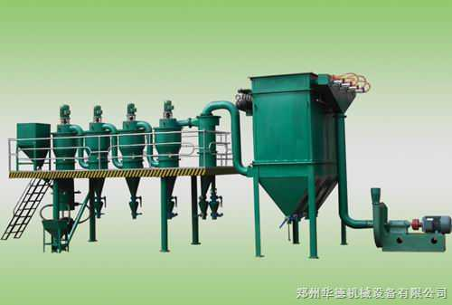新型气流粉碎机、高效气流分级机、华德分级机